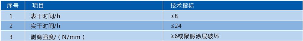 HP-115聚脲层间搭接剂技术参数